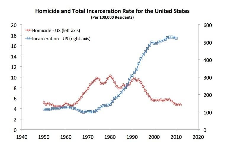 Crime_Trends.001.jpg