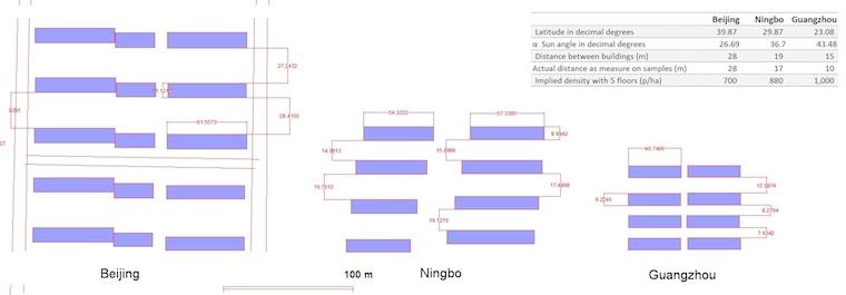 Fig__Beijing_Ningbo_Guangzhou_danwei_2_copy.jpg