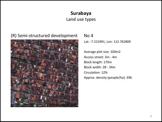 Surabaya1.png
