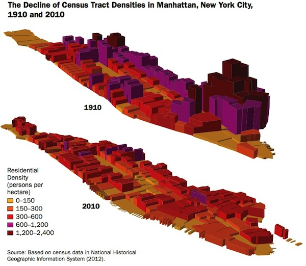 manhattan_densities-v2.jpeg